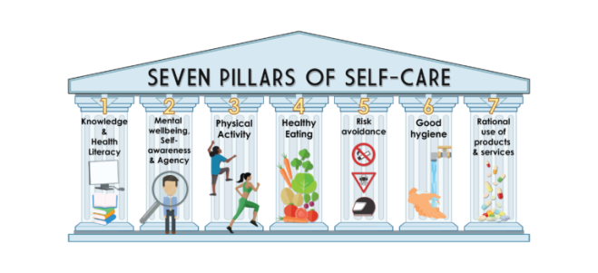 selfcare-poster-english-SMALLER-768x351